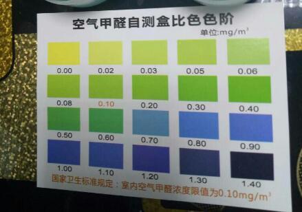 甲醛检测颜色对比卡怎么看?